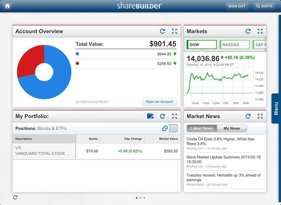 Does sharebuilder trade options