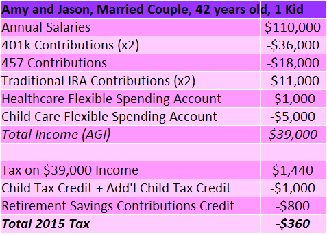 42-year-olds-taxes