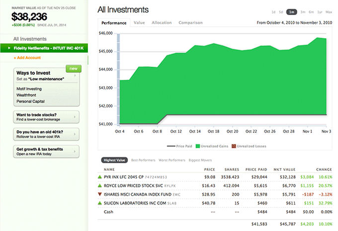 Mint - Investments