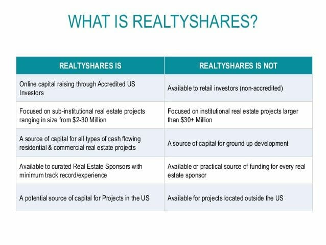 RealtyShares Review 2019 | Invest in Commercial RE With Only $5,000