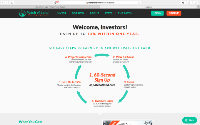 Patch of Land's Easy Investing Process