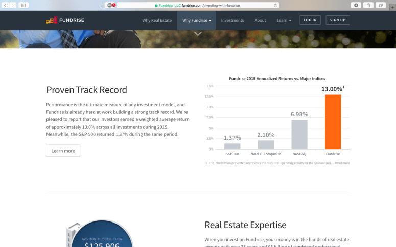 Fundrise Track Record
