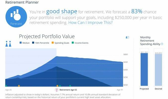 Personal Capital - Retirement Planner