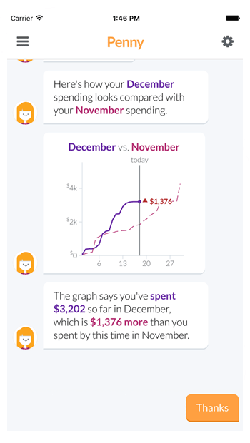 Penny - Spending Graph