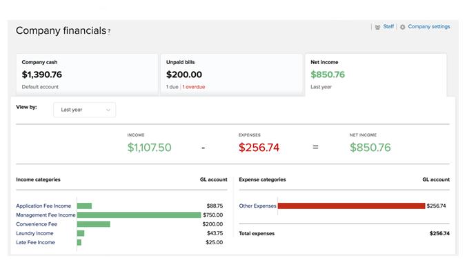 Buildium - Company Financials