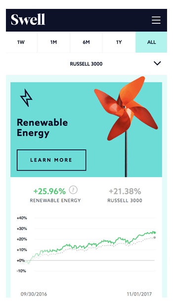Swell Investing - Renewable Energy