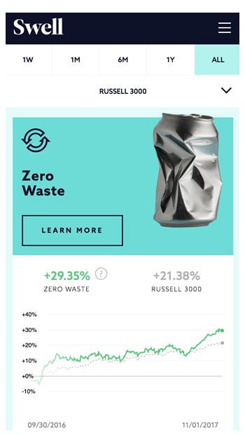Swell Investing - Zero Waste