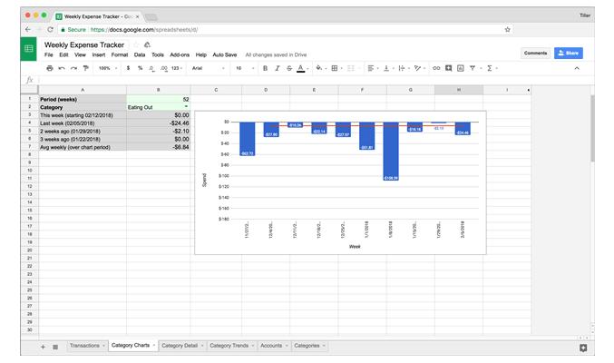 Tiller Money - Expense Tracker Charts