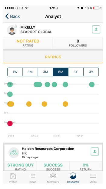 Kinfo - Ratings