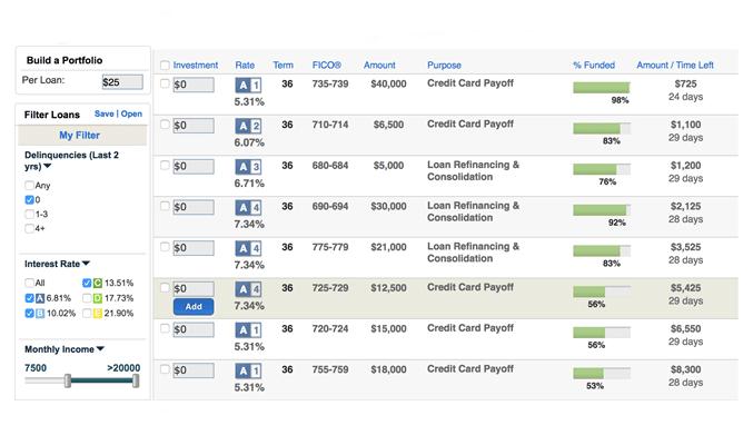 Lending Club - Manual Investing