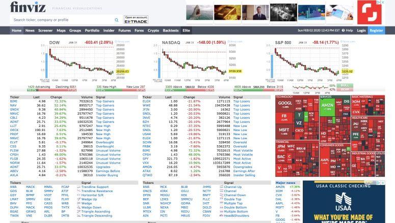 finviz Stock Picking Service