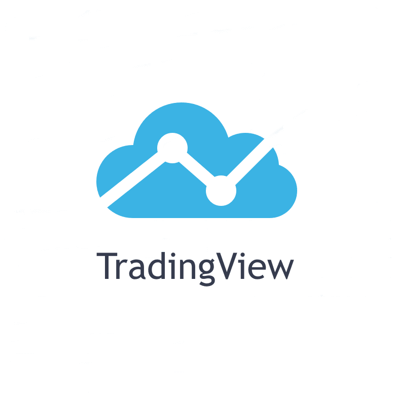TradingView Review 2019 - A Charting Platform for Active Traders