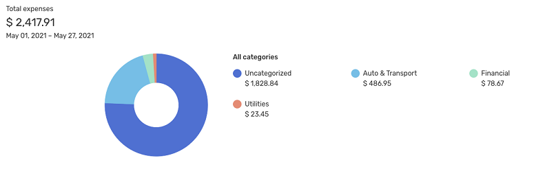 The reports section includes an interactive graph of recent expenses.